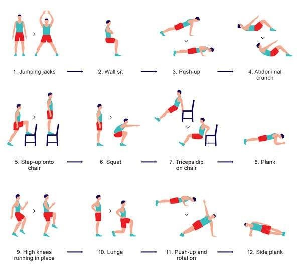 My Favorite Burst Training Exercises | The Reformed Couch ...