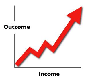 IncomeOutcomeGraphFnl
